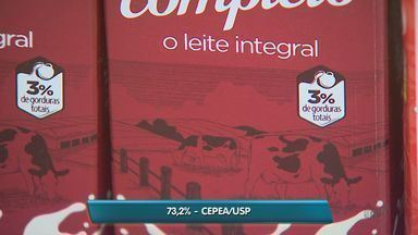 Consumidores sentem aumento do preço do leite no mercado - Um dos motivos é a queda na produção do campo por causa do pasto seco.