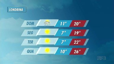 Chuva dá trégua e frio chega com força na semana que vem em Londrina - Domingo pode ter chuva, mas na segunda-feira o sol aparece.