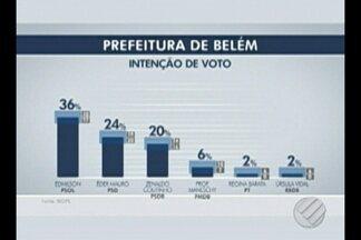 Veja a segunda pesquisa Ibope com as intenções de voto para a Prefeitura de Belém - A pesquisa encomendada pela TV Liberal foi divulgada neste sábado (10). A margem de erro é de quatro pontos percentuais para mais ou para menos.