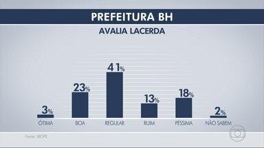 Gestão de Marcio Lacerda em Belo Horizonte é avaliada como ótima por 3%, diz Ibope - Entrevistados que avaliaram como péssima correspondem a 18%.