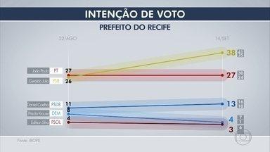 Geraldo Julio tem 38% e João Paulo, 27%, diz Ibope - Instituto também fez simulação do segundo turno.