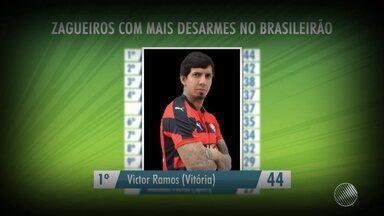 Victor Ramos é o zagueiro com mais desarmes no Brasileirão - Confira as notícias do rubro-negro baiano.