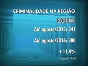Registros de roubos aumentam na região de Presidente Prudente - Estatísticas da criminalidade foram divulgadas pela Secretaria da Segurança Pública.