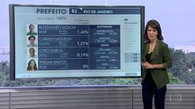 Crivella e Freixo vão disputar o segundo turno das eleições do Rio - Crivella e Freixo vão disputar o segundo turno das eleições do Rio