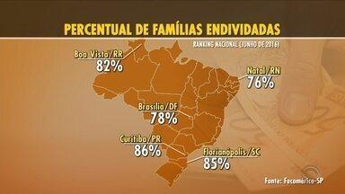 Pesquisa aponta que Florianópolis está entre as capitais com mais famílias endividadas - Pesquisa aponta que Florianópolis está entre as capitais com mais famílias endividadas