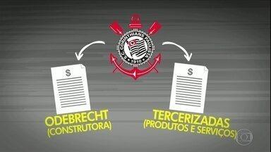 Empresas dividiram verba que deveria ter sido usada na Arena Corinthians - Cláusulas em contratos com a Odebrecht e fornecedores previam divisão de economias que deveriam voltar ao fundo