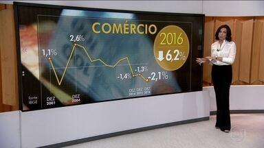 Comércio fecha dezembro com o pior resultado desde 2001 - O índice ficou em -2,1%. No ano, as vendas caíram 6,2%.