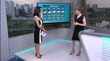 São Paulo deve ter mais calor no domingo (20) e na próxima semana - Quem vai curtir os blocos de rua deve ir pela sombra. Os termômetros podem indicar temperatura de 34 graus.