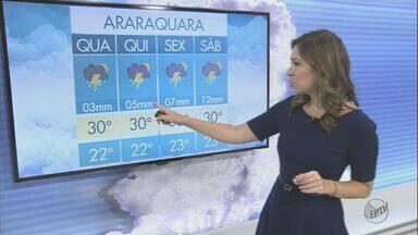 Veja como fica o tempo em São Carlos e região nesta quarta-feira (1º) - Veja como fica o tempo em São Carlos e região nesta quarta-feira (1º).