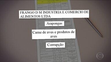 Conheça as 21 empresas investigadas pela Operação Carne Fraca - Planilha tem nomes das empresas e o que produzem. Ministério divulgou ainda os motivos da investigação.
