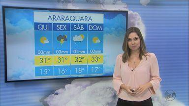 Confira a previsão do tempo para esta quinta-feira (23) em São Carlos e região - Confira a previsão do tempo para esta quinta-feira (23) em São Carlos e região.