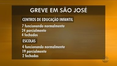 Servidores municipais de São José decidem por continuidade da greve - Servidores municipais de São José decidem por continuidade da greve