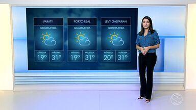 Confira a previsão do tempo para esta quarta-feira no Sul do Estado - Veja com mais detalhes como fica as temperaturas em algumas cidades da região.