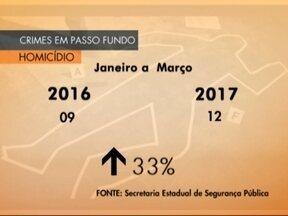 Secretaria de Segurança do RS divulga dados de criminalidade no estado - Confira índices referentes a Passo Fundo no primeiro trimestre de 2017