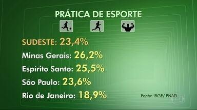 Rio de Janeiro é o pior estado do Sudeste na prática de esportes - Pesquisa do IBGE mostrou que a prática de esportes ou outras atividades físicas é menor entre adultos e idosos do que entre adolescentes.