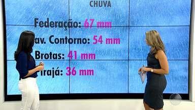 Salvador registra altos índices de chuva nesta quarta (17); veja na Previsão do Tempo - Confira a previsão no estado.
