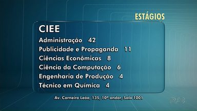 CIEE Maringá tem 42 vagas de estágio para quem cursa administração - Veja outras vagas do Proe e do IEL.
