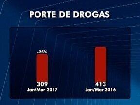 Número de apreensões de drogas cresce no Oeste Paulista - Polícia reforça a importância de denúncias.