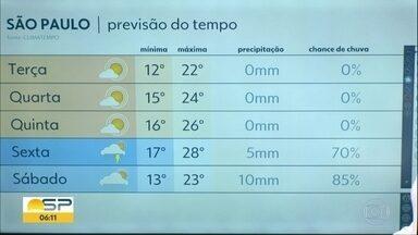 Tempo permanece instável na capital - Temperatura máxima chega a 21°C em SP.