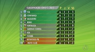 Veja como está a classificação da Série C após duas rodadas - Botafogo-PB caiu para a zona de rebaixamento após derrota para o Fortaleza