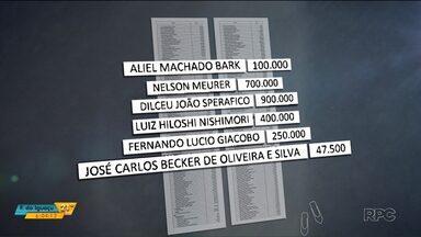 Executivo da JBS detalha a planilha com nomes de políticos envolvidos em esquema criminoso - Seis deputados federais do Paraná foram citados na delação premiada. Eles teriam recebido pagamentos da empresa para a campanha de 2014.