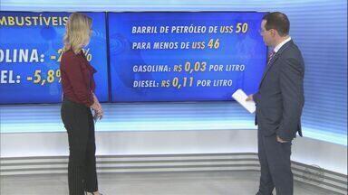 Petrobrás anuncia nova queda no preço dos combustíveis derivados de petróleo - Redução da gasolina nas refinarias é de 2,3%, enquanto o litro do diesel fica 5,8% mais barato.