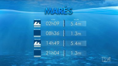 Variação da maré para esta segunda-feira (19) em São Luís - Variação da maré para esta segunda-feira (19) em São Luís.