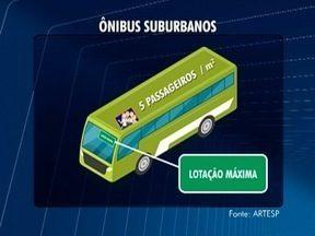 Lotação em linha de transporte intermunicipal causa transtornos a usuários - Reclamação é sobre ônibus de Tarabai a Presidente Prudente, com parada em Pirapozinho.