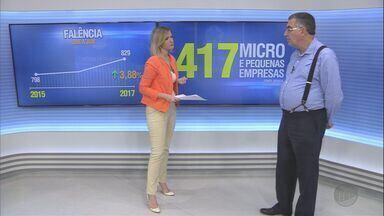 Economista comenta as mudanças com a aprovação da Reforma Trabalhista - Novas medidas devem entrar em vigor em até quatro meses, segundo Alberto Borges Matias.