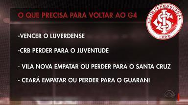Série B: Internacional x Luverdense; Juventude x CRB; Brasil de Pelotas x Paraná - Jogo colorado começa às 21h30.