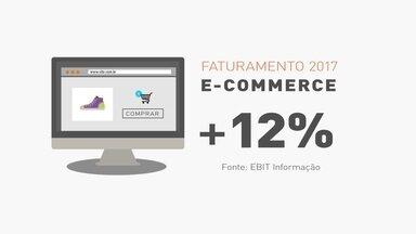 E-commerce exige estrutura desde a venda até a entrega do produto - PEGN acompanhou o caminho do pedido no comércio eletrônico. Setor prevê aumento de 12% no faturamento em relação a 2015.