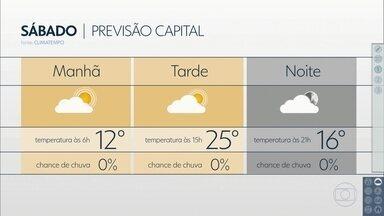 Confira a previsão do tempo para o sábado (12) em São Paulo - De manhã, ainda vai fazer frio, mínima na casa dos 12 graus. À tarde, a temperatura pode chegar aos 25 graus.