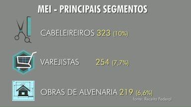 Cabeleireiros são maioria entre os microempreendedores de Umuarama - Eles representam 10% dos microempreendedores individuais formalizados na cidade. Última reportagem da série MEI mostra o perfil dos profissionais na região.