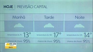Previsão é de chuva durante o dia nesta quinta-feira (17) - A máxima prevista é de 17°C. O dia será nublado.