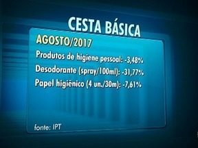 Valor da cesta básica sofre queda em Presidente Prudente - Pesquisa foi feita em seis supermercados da cidade.