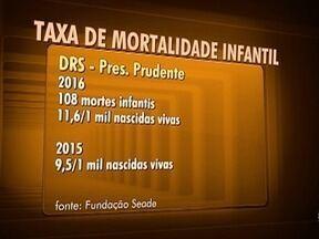 Índices da mortalidade infantil sofrem aumento no Oeste Paulista - Números, da Fundação Seade, são de 2016 e foram divulgados nesta segunda-feira (4).