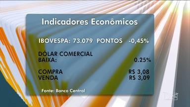 Indicadores econômicos para esta segunda-feira (11) - Indicadores econômicos para esta segunda-feira (11), no Bom Dia Mirante.