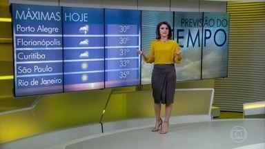 Chuva avança, mas temperaturas seguem altas no Sul e Sudeste - Como a frente fria ainda está avançando, as temperaturas até sobem mais. Porto Alegre e Florianópolis estão com máxima de 30 graus. Curitiba, 31ºC. Em São Paulo, 33ºC e no Rio, 35ºC.