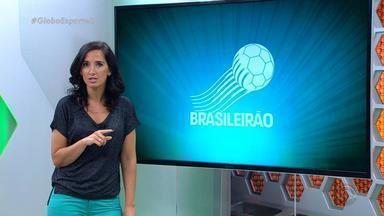 Globo Esporte RS - bloco 2 - 17/10 - Assista ao vídeo.