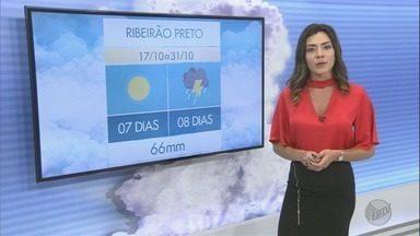 Veja a previsão do tempo para esta quarta-feira (18) na região de Ribeirão - Em Jaboticabal faz 23°C de manhã. À tarde, a temperatura chega aos 35°C.