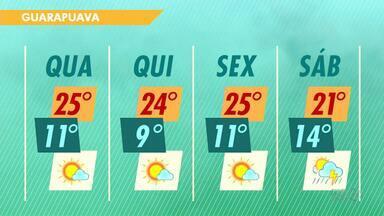 Sol continua brilhando até sexta-feira na nossa região - A partir da tarde desta sexta-feira deve chover.
