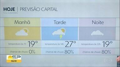 Veja a previsão do tempo para SP nesta terça - SP amanheceu com 17°C.