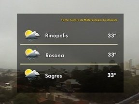 Meteorologia prevê tempo instável e chuva a qualquer momento - Em Presidente Prudente, termômetros podem chegar aos 32° C.