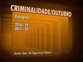 Secretaria da Segurança Pública divulga estatísticas da criminalidade - Dados são referentes ao mês de outubro.