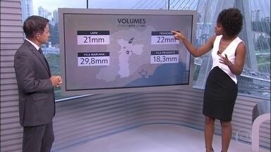 Confira a previsão do tempo para este sábado (9) em São Paulo - Confira a previsão do tempo para este sábado (9) em São Paulo.