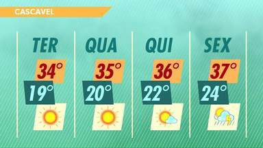 Previsão de sol, calor e tempo seco para esta terça-feira - A temperatura máxima em Cascavel pode chegar aos 34 graus.
