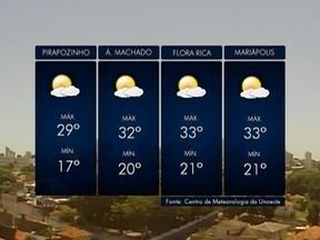 Meteorologia prevê calor intenso na região de Presidente Prudente - Confira como ficam as temperaturas nesta terça-feira (12).