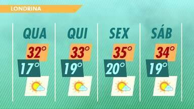 O calor deve aumentar na região de Londrina nos próximos dias - Pode fazer 35ºC na sexta-feira. E não tem previsão de chuva.