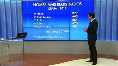 Confira os nomes mais registrados nos cartórios do Ceará em 2017 - Confira mais notícias em G1.Globo.com/CE