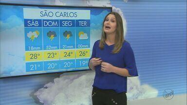 Confira a previsão do tempo para o fim de semana na região - Confira a previsão do tempo para o fim de semana na região.